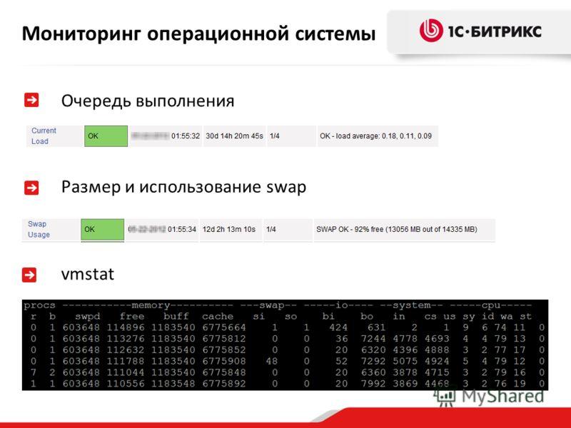 Мониторинг операционной системы Очередь выполнения vmstat Размер и использование swap