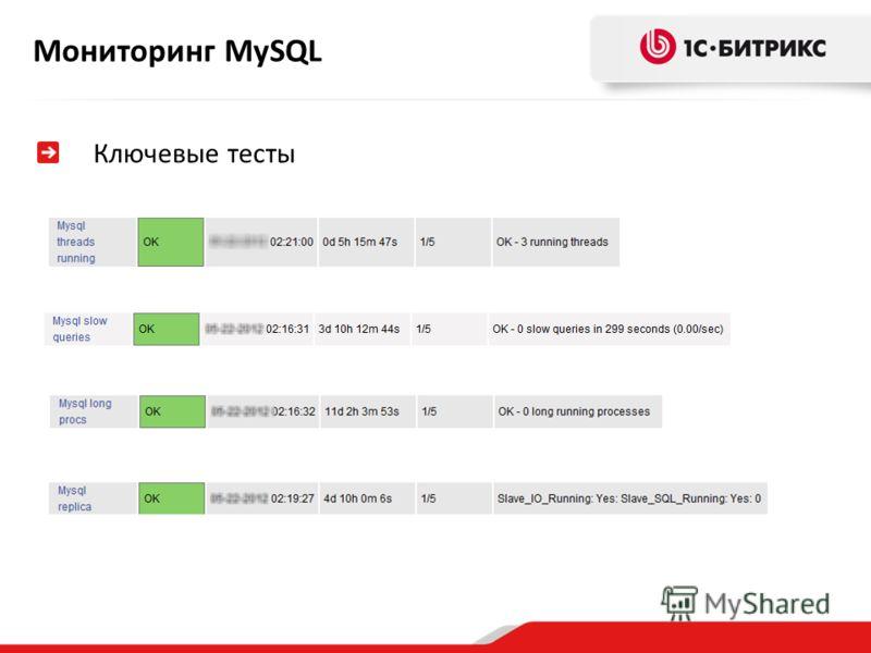 Мониторинг MySQL Ключевые тесты