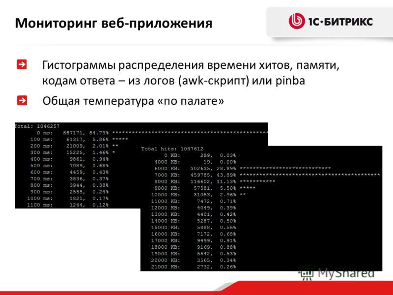 Мониторинг веб-приложения Гистограммы распределения времени хитов, памяти, кодам ответа – из логов (awk-скрипт) или pinba Общая температура «по палате»