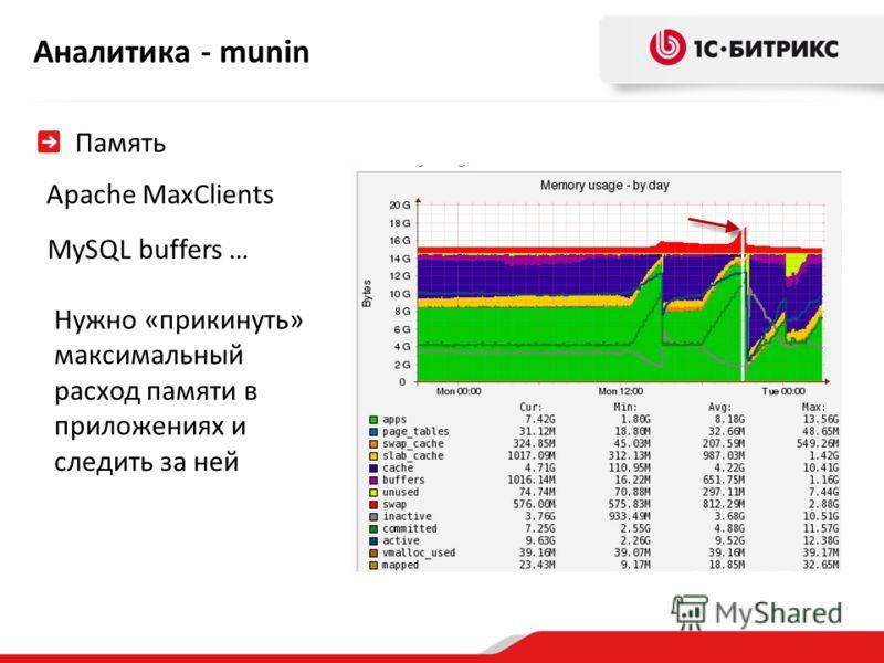Аналитика - munin Память Apache MaxClients MySQL buffers … Нужно «прикинуть» максимальный расход памяти в приложениях и следить за ней
