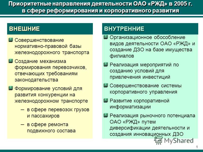 Основные направления и задачи на 2005 год по осуществлению структурной реформы на железнодорожном транспорте Доклад вице-президента ОАО «РЖД» А.Г.Беловой