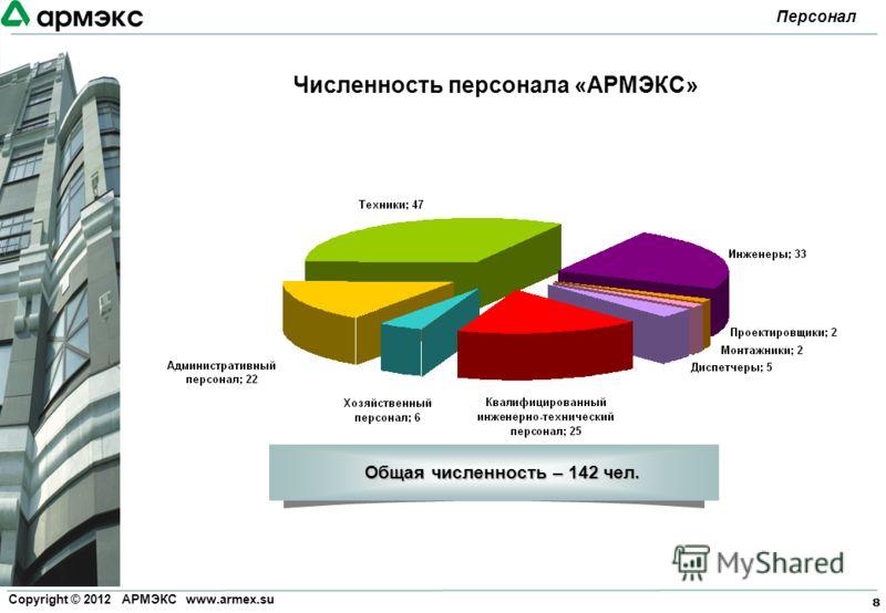 Copyright © 2012 АРМЭКС www.armex.su 8 Численность персонала «АРМЭКС» Персонал Общая численность – 142 чел.