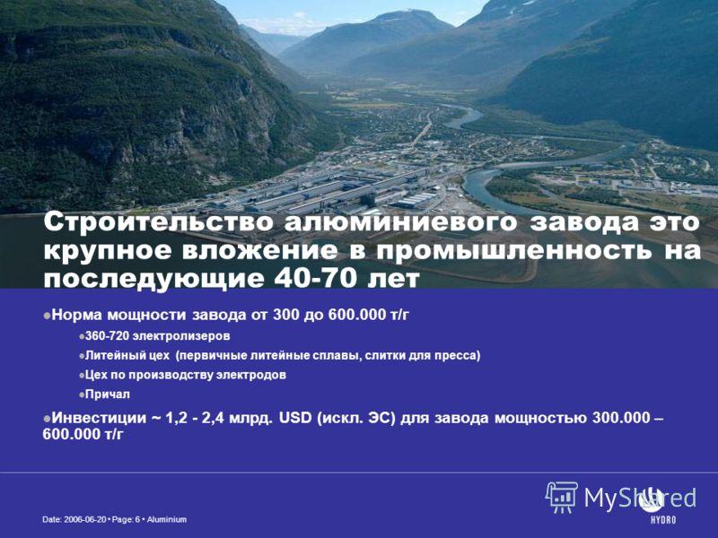 Date: 2006-06-20 Page: 6 Aluminium Норма мощности завода от 300 до 600.000 т/г 360-720 электролизеров Литейный цех (первичные литейные сплавы, слитки для пресса) Цех по производству электродов Причал Инвестиции ~ 1,2 - 2,4 млрд. USD (искл. ЭС) для за