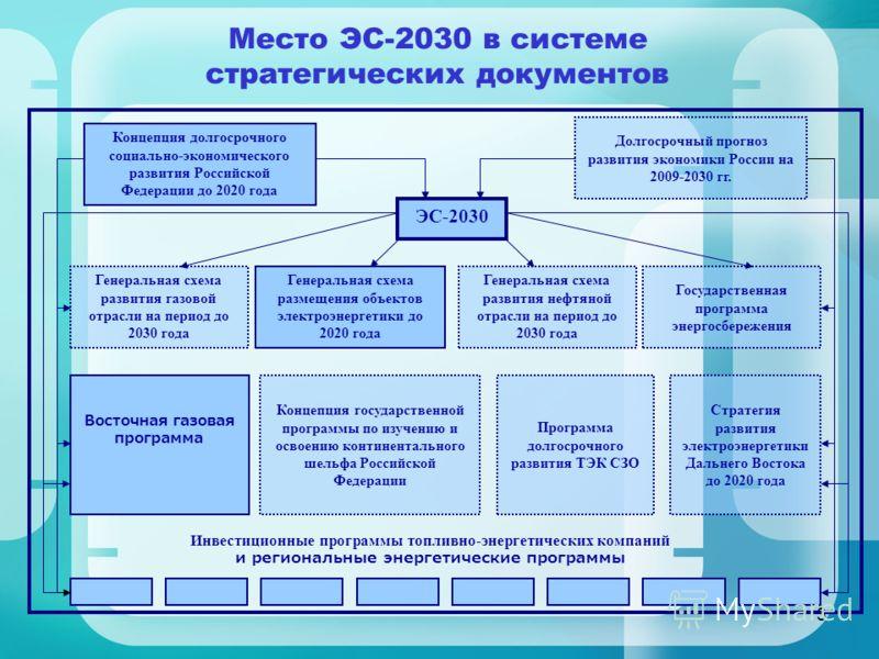 Федерации до 2020 года