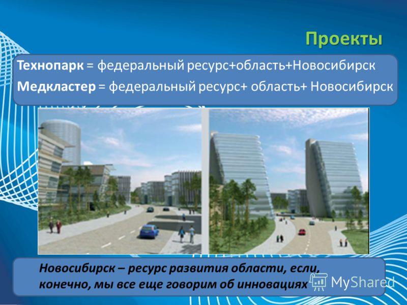 Проекты Технопарк = федеральный ресурс+область+Новосибирск Медкластер = федеральный ресурс+ область+ Новосибирск Новосибирск – ресурс развития области, если, конечно, мы все еще говорим об инновациях