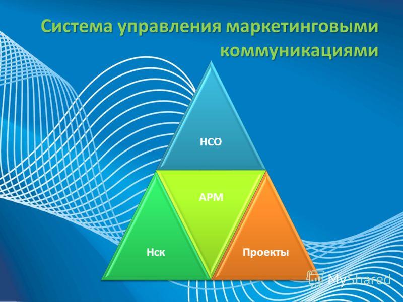 Система управления маркетинговыми коммуникациями НСОНск АРМ Проекты