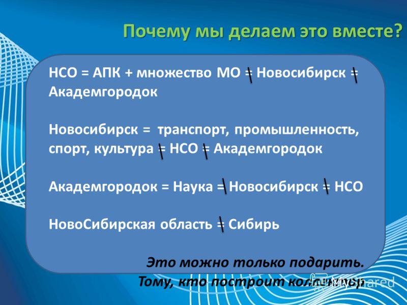 Почему мы делаем это вместе? НСО = АПК + множество МО = Новосибирск = Академгородок Новосибирск = транспорт, промышленность, спорт, культура = НСО = Академгородок Академгородок = Наука = Новосибирск = НСО НовоСибирская область = Сибирь Это можно толь