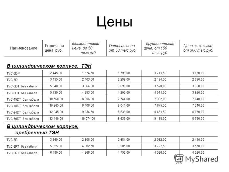 Цены Наименование Розничная цена, руб. Мелкооптовая цена, до 50 тыс.руб. Оптовая цена, от 50 тыс.руб. Крупнооптовая цена, от 150 тыс.руб. Цена эксклюзив, от 300 тыс.руб. В цилиндрическом корпусе, ТЭН TVC-3DM 2 445,001 874,501 793,001 711,501 630,00 T