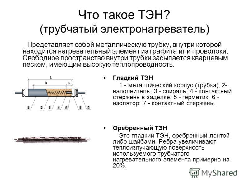 Что такое ТЭН? (трубчатый электронагреватель) Гладкий ТЭН 1 - металлический корпус (трубка); 2- наполнитель; 3 - спираль; 4 - контактный стержень в заделке; 5 - герметик; 6 - изолятор; 7 - контактный стержень. Оребренный ТЭН Это гладкий ТЭН, оребренн