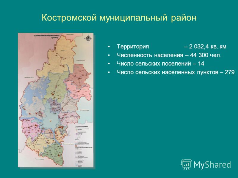 Костромской муниципальный район Территория – 2 032,4 кв. км Численность населения – 44 300 чел. Число сельских поселений – 14 Число сельских населенных пунктов – 279