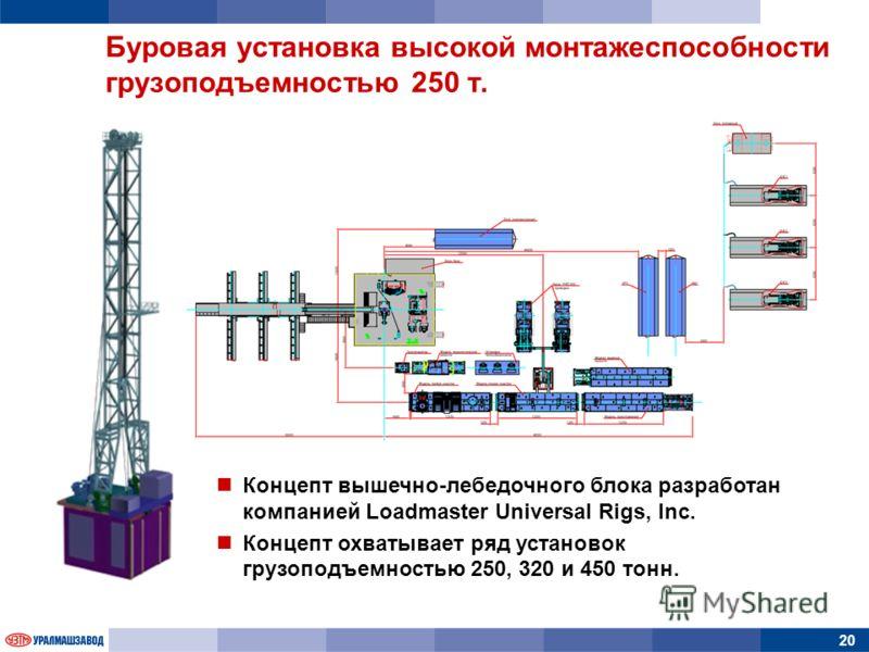 20 Буровая установка высокой монтажеспособности грузоподъемностью 250 т. Концепт вышечно-лебедочного блока разработан компанией Loadmaster Universal Rigs, Inc. Концепт охватывает ряд установок грузоподъемностью 250, 320 и 450 тонн.