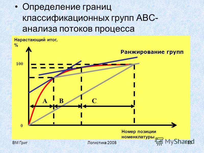 ВМ ГригЛогистика 2008134 Для изучения перемещений можно использовать один из ключевых инструментов - карты процесса или диаграммы потоков. Следует также определить требования к изоморфности этих потоков. Если потоки должны быть неизморфны, то необход