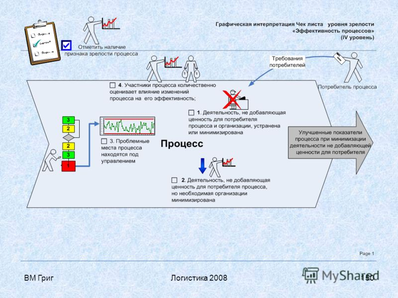 ВМ ГригЛогистика 2008149