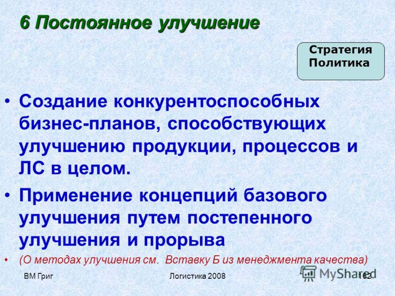ВМ ГригЛогистика 2008161 Формирование командного и проектного стилей работы Управление персоналом