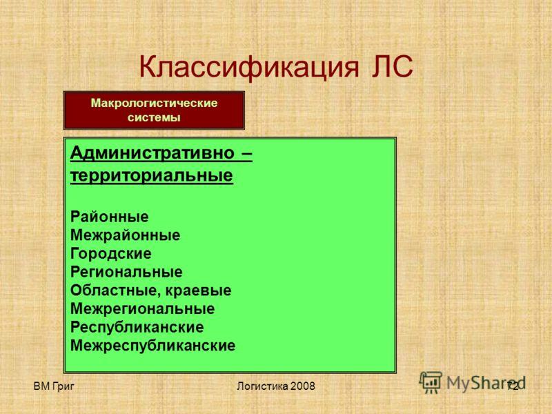 ВМ ГригЛогистика 200871 Классификация ЛС Макрологистические системы ГлобальныеГосударственные(транснациональные)Межгосударственные(международные)Трансконтинентальные