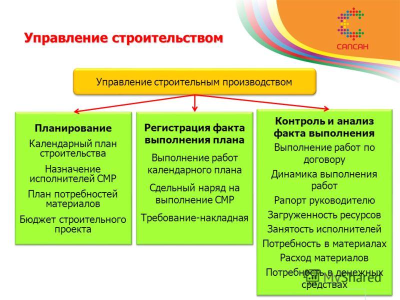 системы оперативно-календарного планирование plan: