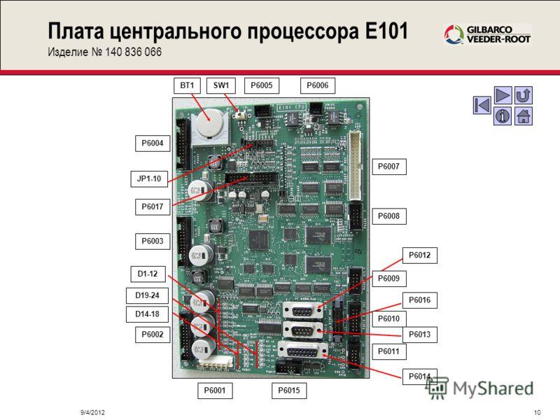 9/4/201210 Плата центрального процессора E101 Изделие 140 836 066 P6007 P6008 P6009 P6011 P6014 P6013 P6016 P6012 P6015P6001 P6002 P6003 P6004 P6005P6006 JP1-10 P6017 P6010 SW1BT1 D1-12 D14-18 D19-24