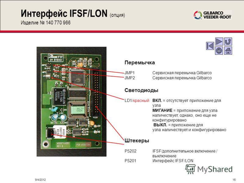 9/4/201215 Интерфейс IFSF/LON (опция) Изделие 140 770 966 Перемычка JMP1Сервисная перемычка Gilbarco JMP2Сервисная перемычка Gilbarco Светодиоды LD1/красныйВКЛ. = отсутствует приложение для узла МИГАНИЕ = приложение для узла наличествует, однако, оно