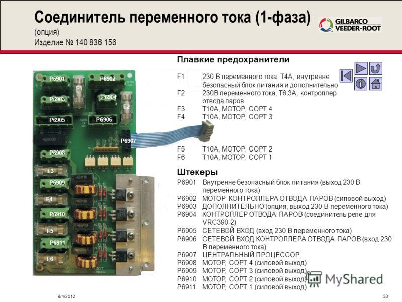 9/4/201233 Соединитель переменного тока (1-фаза) (опция) Изделие 140 836 156 Плавкие предохранители F1230 В переменного тока, T4A, внутренне безопасный блок питания и дополнительно F2230В переменного тока, T6,3A, контроллер отвода паров F3T10A, МОТОР
