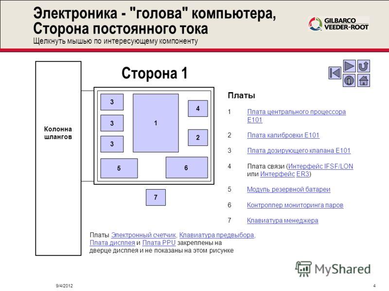 9/4/20124 Электроника -