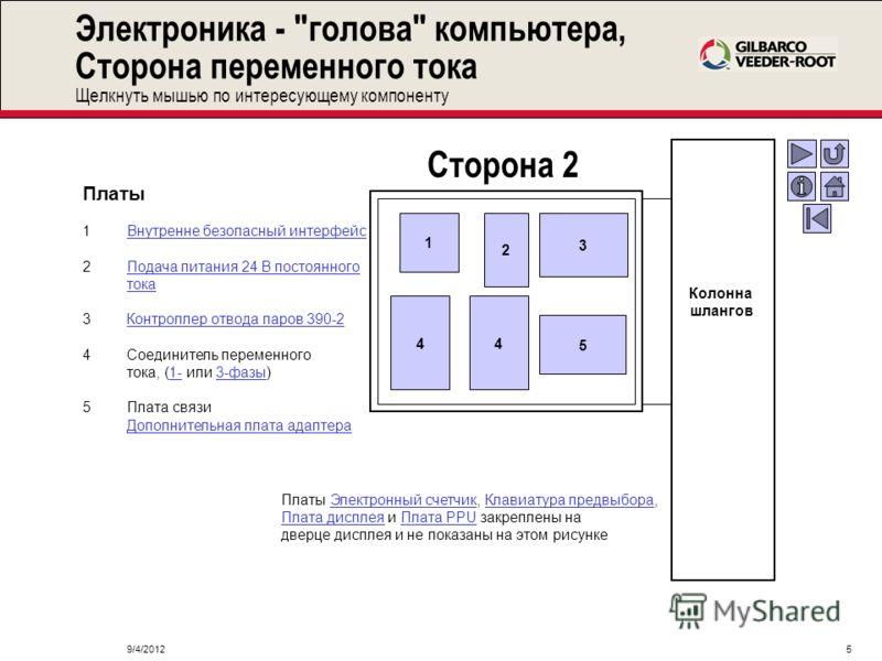 9/4/20125 Электроника -