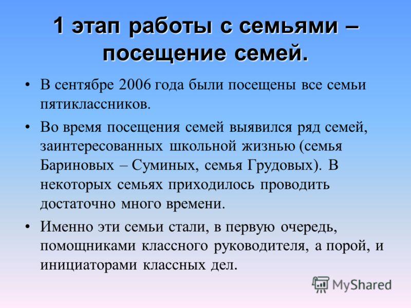 2007-2008 год – Г од С емьи Работа с родителями 6 «В» класса Классный руководитель Денисова Елена Витальевна