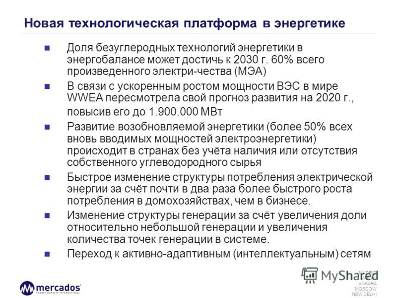 MADRID MILAN ANKARA MOSCOW NEW DELHI Новая технологическая платформа в энергетике Доля безуглеродных технологий энергетики в энергобалансе может достичь к 2030 г. 60% всего произведенного электри-чества (МЭА) В связи с ускоренным ростом мощности ВЭС