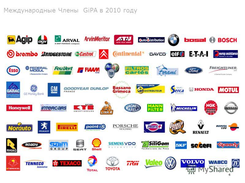 4 Международные Члены GiPA в 2010 году