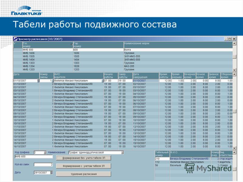 Табели работы подвижного состава