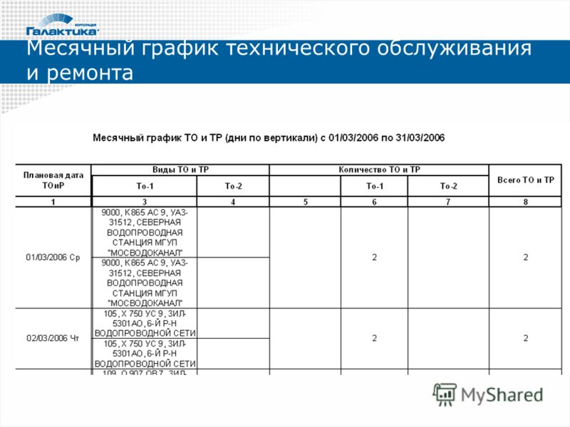 Месячный график технического обслуживания и ремонта