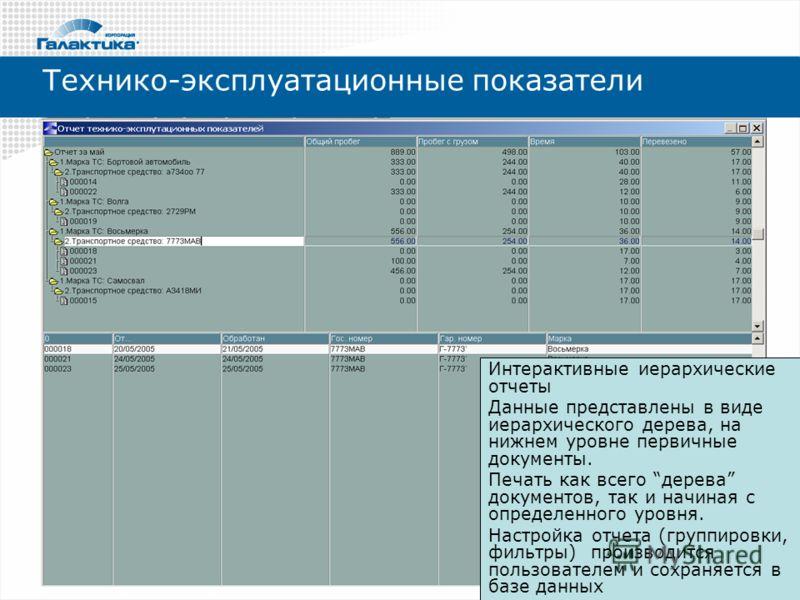 Интерактивные иерархические отчеты Данные представлены в виде иерархического дерева, на нижнем уровне первичные документы. Печать как всего дерева документов, так и начиная с определенного уровня. Настройка отчета (группировки, фильтры) производится