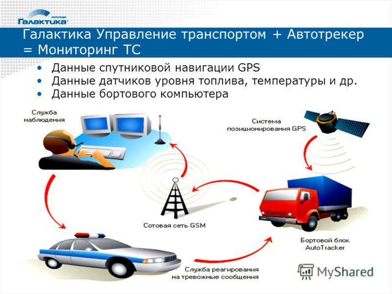 Галактика Управление транспортом + Автотрекер = Мониторинг ТС Данные спутниковой навигации GPS Данные датчиков уровня топлива, температуры и др. Данные бортового компьютера