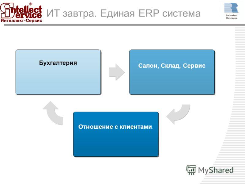 ИТ завтра. Единая ERP cистема Бухгалтерия Салон, Склад, Сервис Отношение с клиентами.