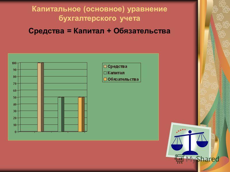 Капитальное (основное) уравнение бухгалтерского учета Средства = Капитал + Обязательства