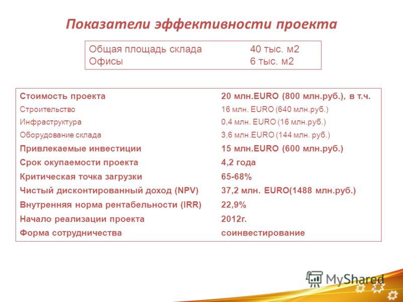 Показатели эффективности проекта 11 Общая площадь склада40 тыс. м2 Офисы6 тыс. м2 Стоимость проекта20 млн.EURO (800 млн.руб.), в т.ч. Строительство16 млн. EURO (640 млн.руб.) Инфраструктура0,4 млн. EURO (16 млн.руб.) Оборудование склада3,6 млн.EURO (
