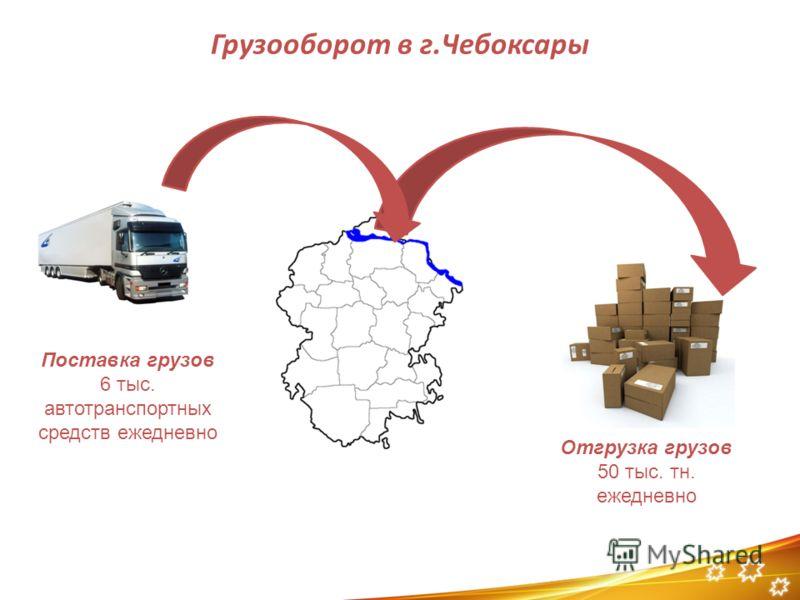 Грузооборот в г.Чебоксары 7 Поставка грузов 6 тыс. автотранспортных средств ежедневно Отгрузка грузов 50 тыс. тн. ежедневно