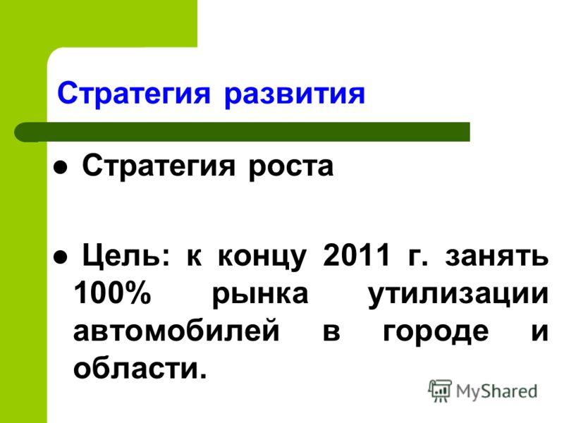 Стратегия роста Цель: к концу 2011 г. занять 100% рынка утилизации автомобилей в городе и области. Стратегия развития