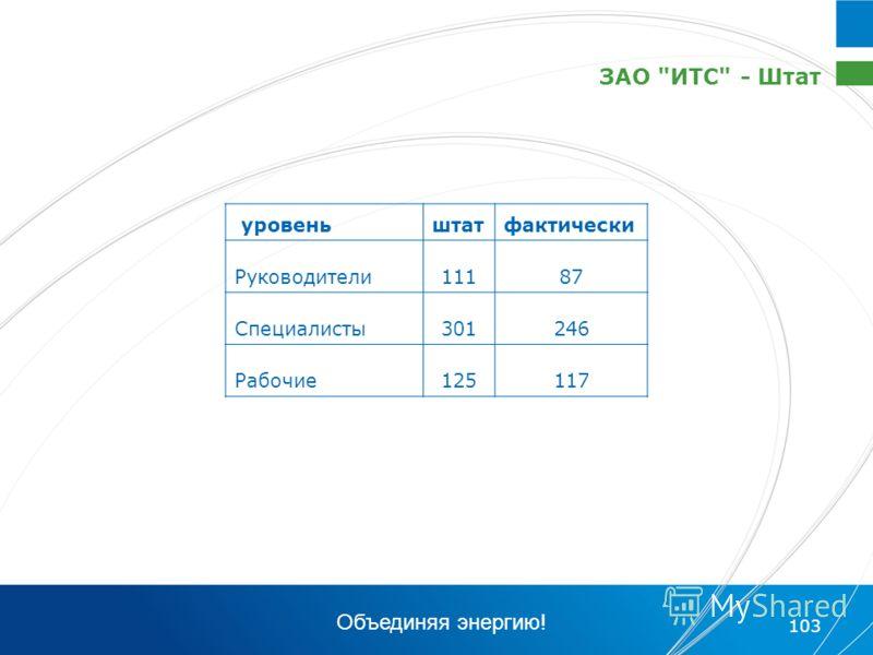 103 ЗАО ИТС - Штат Объединяя энергию! уровеньштатфактически Руководители11187 Специалисты301246 Рабочие125117