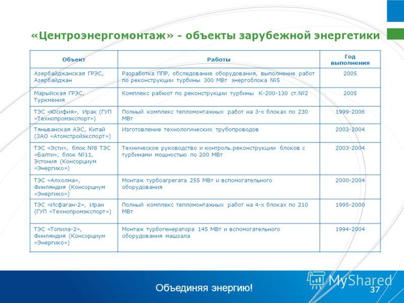 37 «Центроэнергомонтаж» - объекты зарубежной энергетики ОбъектРаботы Год выполнения Азербайджанская ГРЭС, Азербайджан Разработка ППР, обследование оборудования, выполнение работ по реконструкции турбины 300 МВт энергоблока 5 2005 Марыйская ГРЭС, Турк