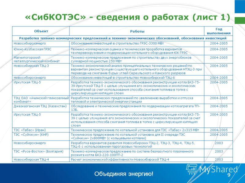 9 «СибКОТЭС» - сведения о работах (лист 1) ОбъектРаботы Год выполнения Разработка технико-коммерческих предложений и технико-экономических обоснований, обоснования инвестиций НовосибирскэнергоОбоснование инвестиций в строительство ГРЭС-3300 МВт2004-2