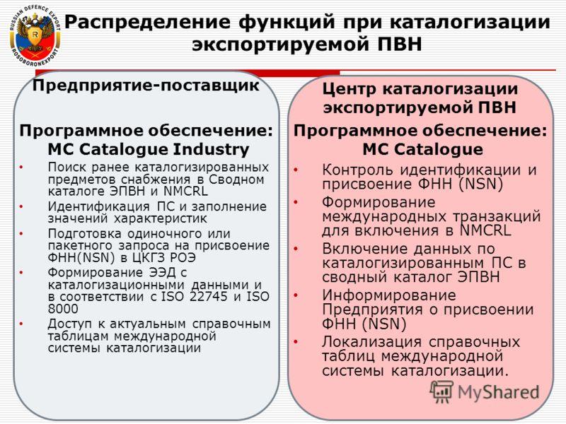Распределение функций при каталогизации экспортируемой ПВН Предприятие-поставщик Программное обеспечение: MC Catalogue Industry Поиск ранее каталогизированных предметов снабжения в Сводном каталоге ЭПВН и NMCRL Идентификация ПС и заполнение значений