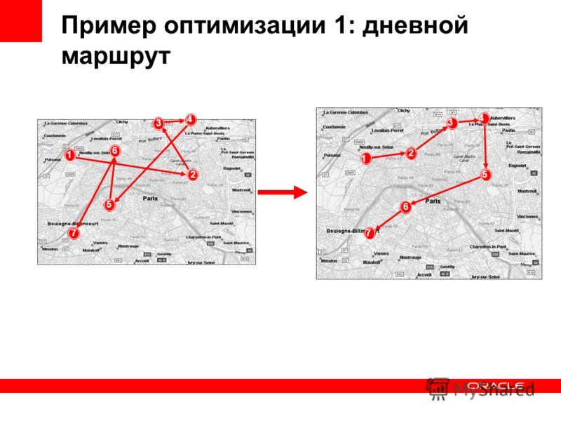 Пример оптимизации 1: дневной маршрут 2 1 4 7 5 2 6 3 1 2 3 4 6 5 7