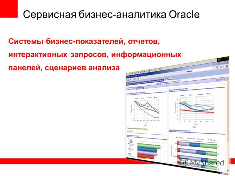 Сервисная бизнес-аналитика Oracle Cистемы бизнес-показателей, отчетов, интерактивных запросов, информационных панелей, сценариев анализа