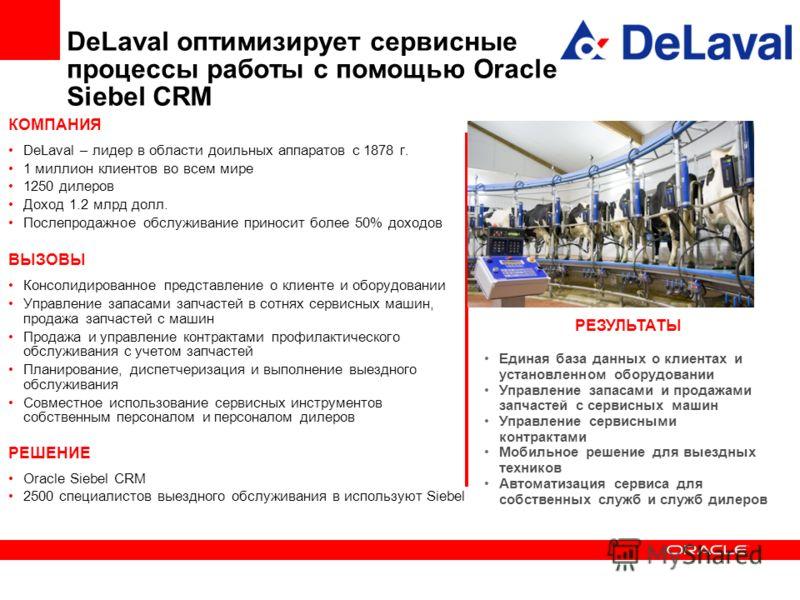 DeLaval оптимизирует сервисные процессы работы с помощью Oracle Siebel CRM КОМПАНИЯ DeLaval – лидер в области доильных аппаратов с 1878 г. 1 миллион клиентов во всем мире 1250 дилеров Доход 1.2 млрд долл. Послепродажное обслуживание приносит более 50