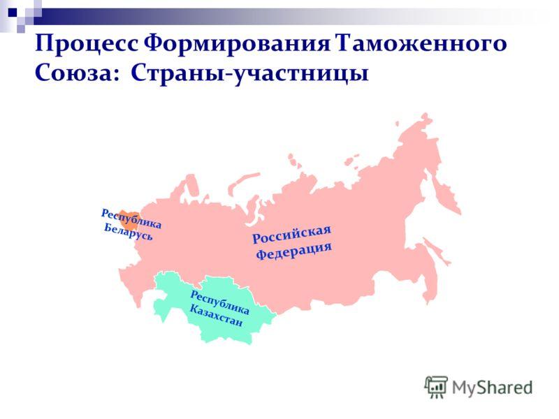 Республика Беларусь Республика Казахстан Процесс Формирования Таможенного Союза: Страны-участницы Республика Казахстан Республика Беларусь Российская Федерация