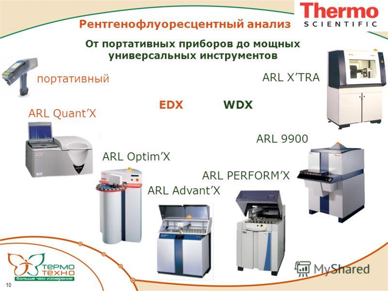Рентгенофлуоресцентный анализ От портативных приборов до мощных универсальных инструментов портативный ARL QuantX ARL OptimX ARL AdvantX ARL 9900 EDXWDX ARL PERFORMX 10 ARL XTRA