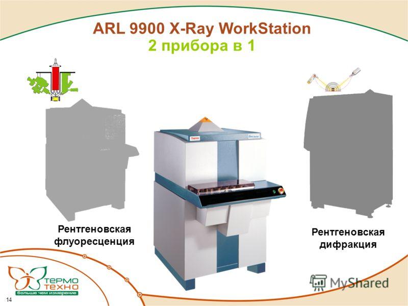 ARL 9900 X-Ray WorkStation 2 прибора в 1 Рентгеновская флуоресценция Рентгеновская дифракция 14