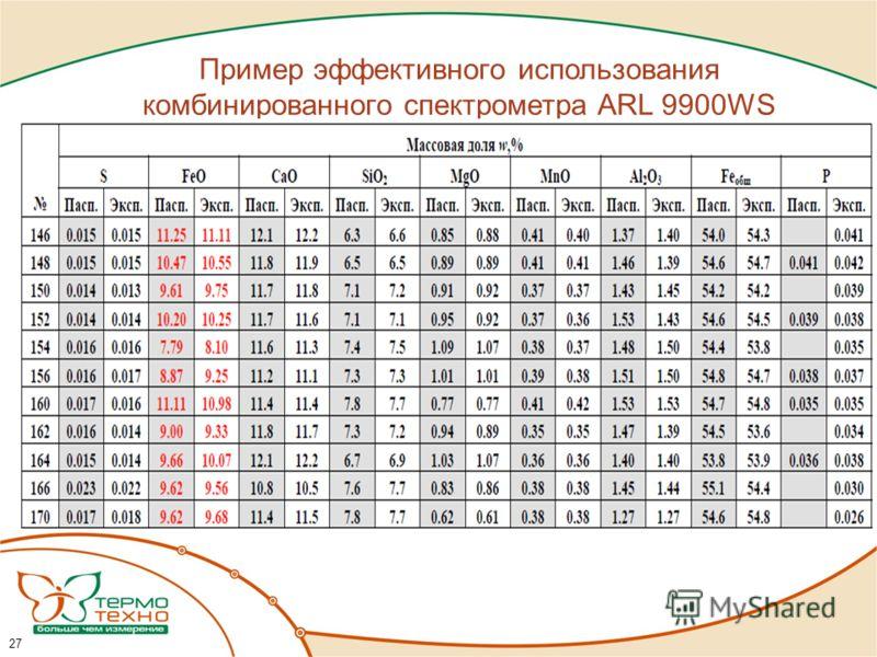 Пример эффективного использования комбинированного спектрометра ARL 9900WS 27