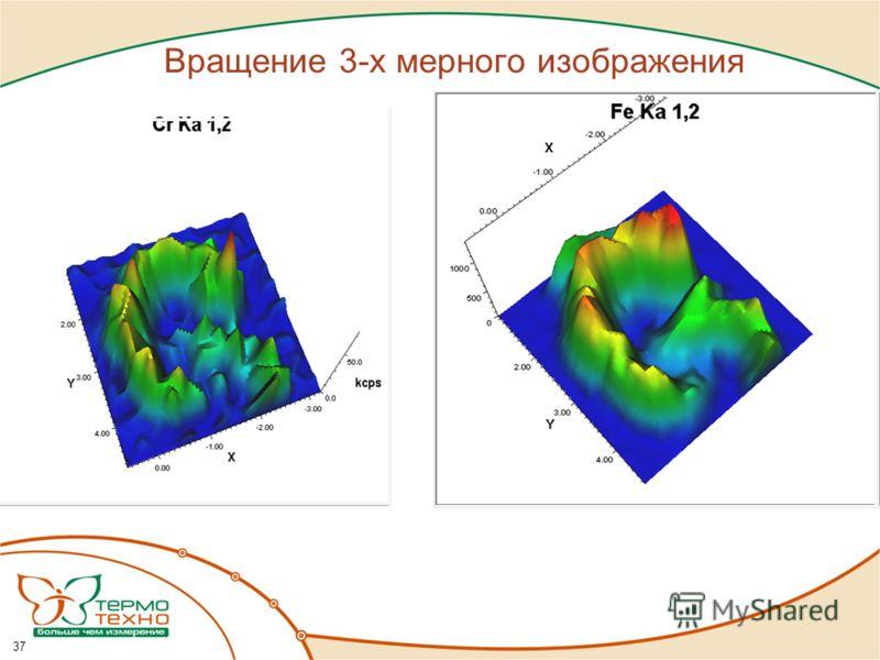Вращение 3-x мерного изображения 37