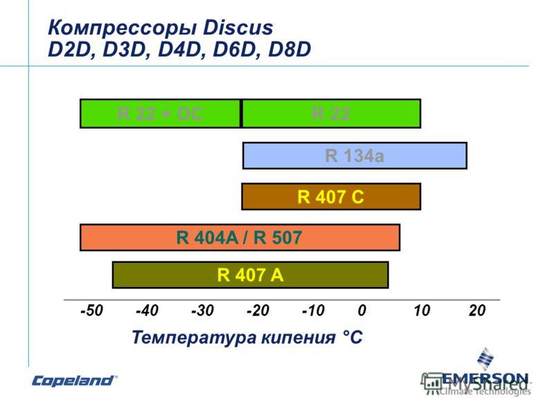 Компрессоры Discus D2D, D3D, D4D, D6D, D8D -50-40-30-20-1001020 R 407 C R 22 R 134a R 22 + DC R 407 A R 404A / R 507 Температура кипения °C